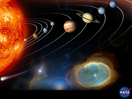 solar system after 2006 -#main